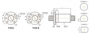 FSDC - Catalog